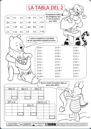 Tablas De Multiplicar Más De 100 Imágenes De Tablas Para