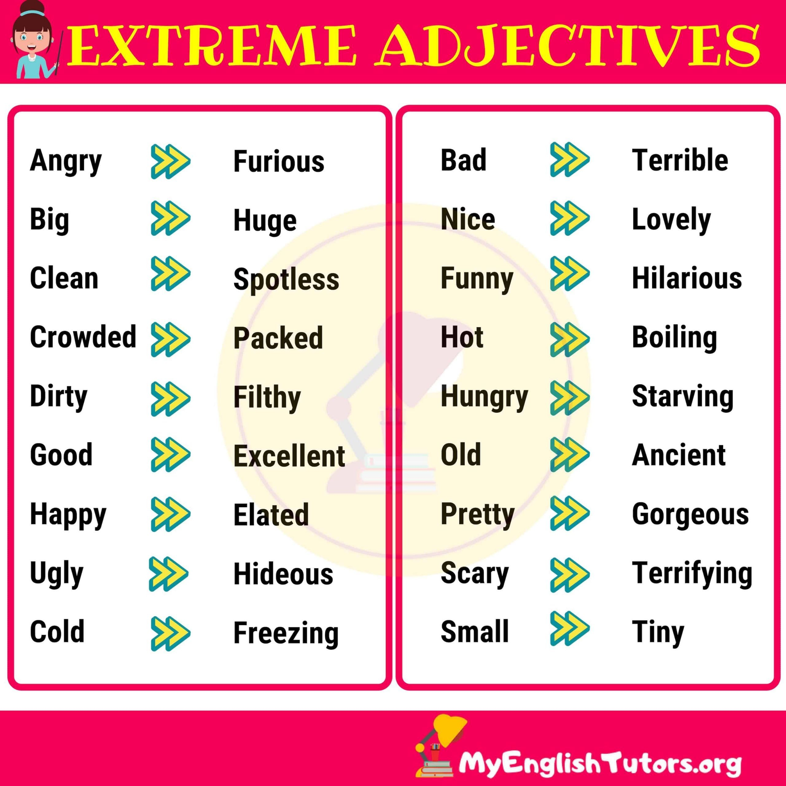 hight resolution of Prepositional Phrases As Adjectives And Adverbs Worksheet   Printable  Worksheets and Activities for Teachers