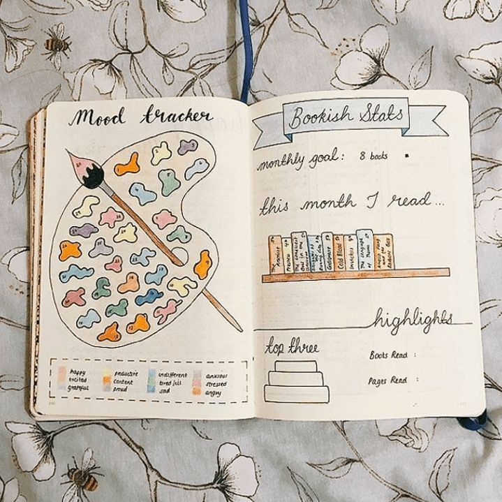 12 Unique Bullet Journal Mood Tracker Ideas