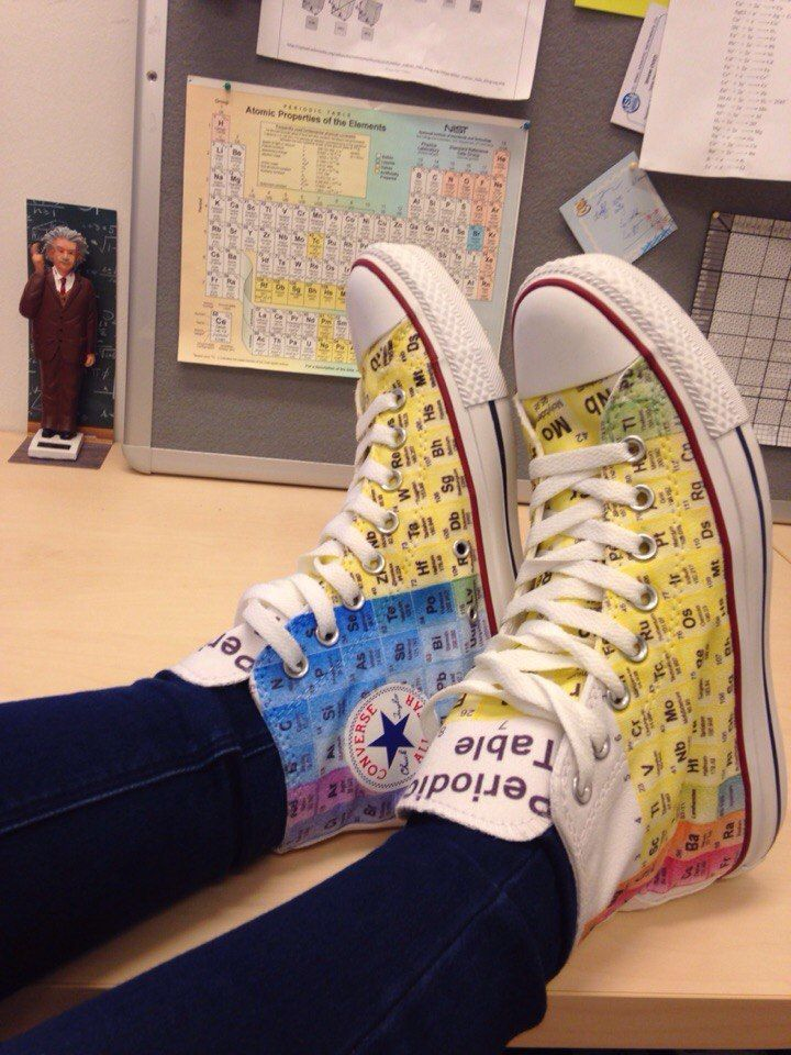 Periodic table of elements custom converse all star shoes periodic table of elements custom converse all star shoes urtaz Gallery