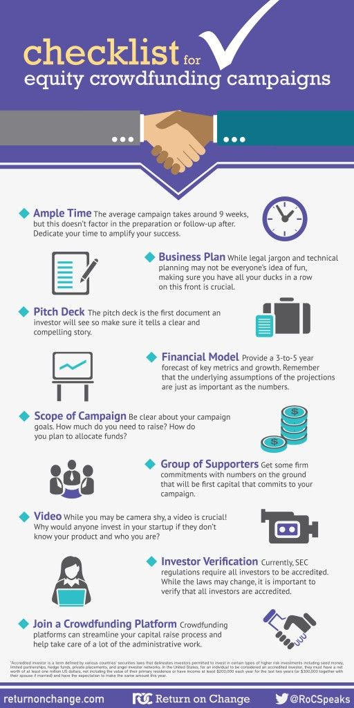 Infographic shows equity crowdfunding checklist for startups - entrepreneurial success checklist