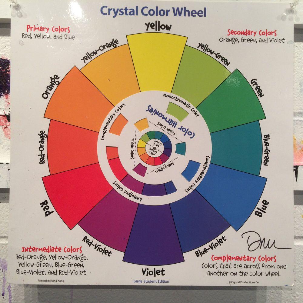 Co color wheel art - David m kessler fine art artists use the color wheel to develop color