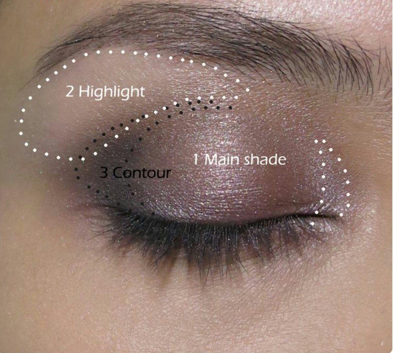 Pin by Clara Trask on Stuff | Makeup, Eye Makeup, Eyeshadow