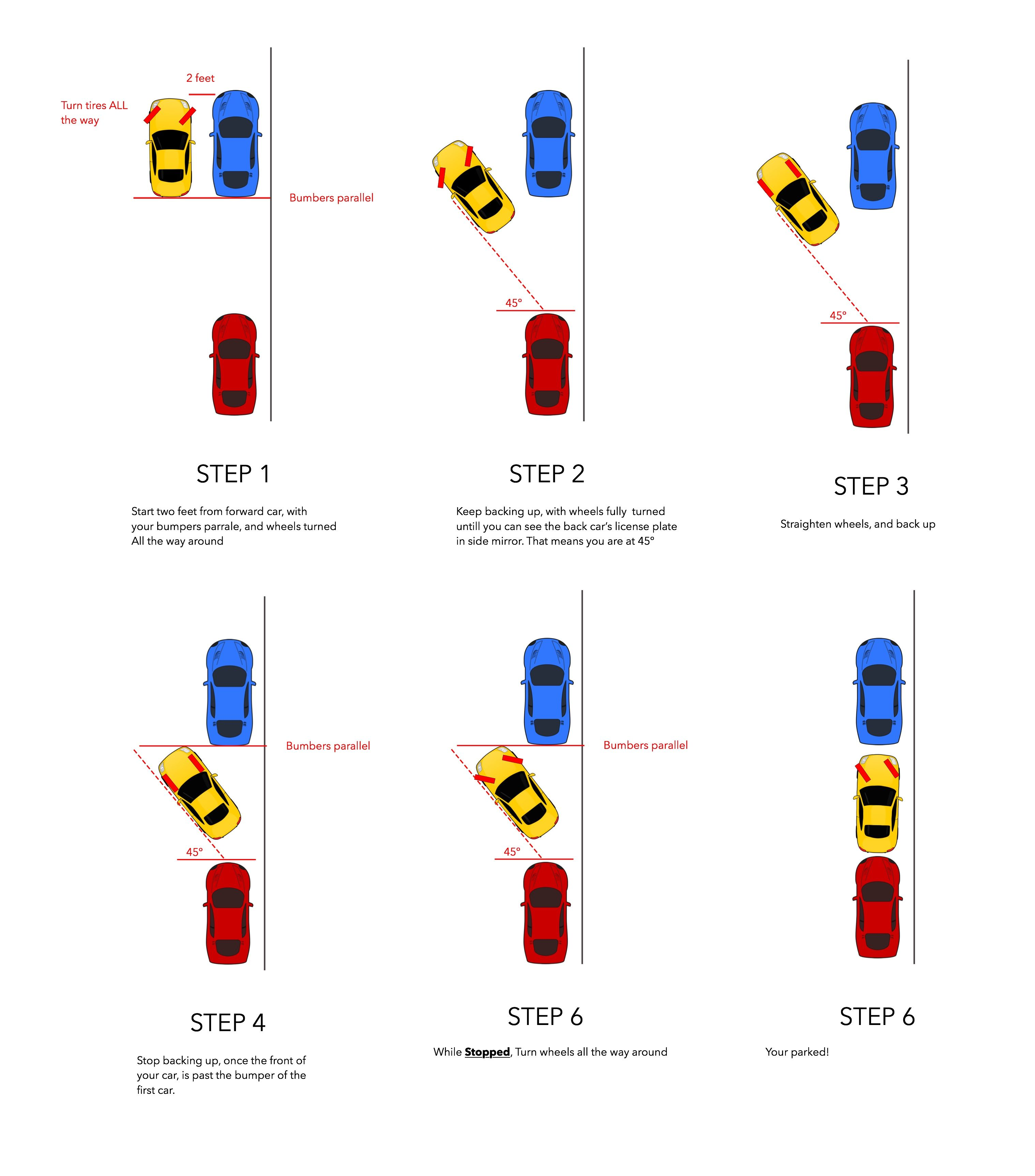 Parallel Parking Reference Points – Driving Test Tips | Parallel ...