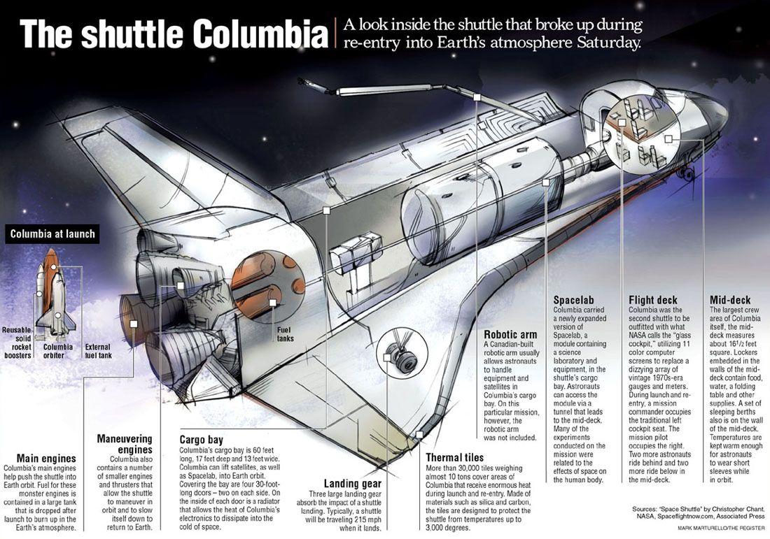 space shuttle columbia inside - photo #32