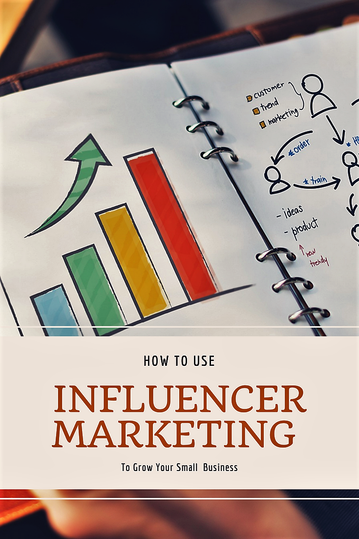 Influencer marketing is taking over traditional marketing ...