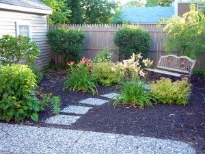 Great Idea For Back Yard Small Backyard Landscaping Small Garden Landscape Backyard Grass Landscaping