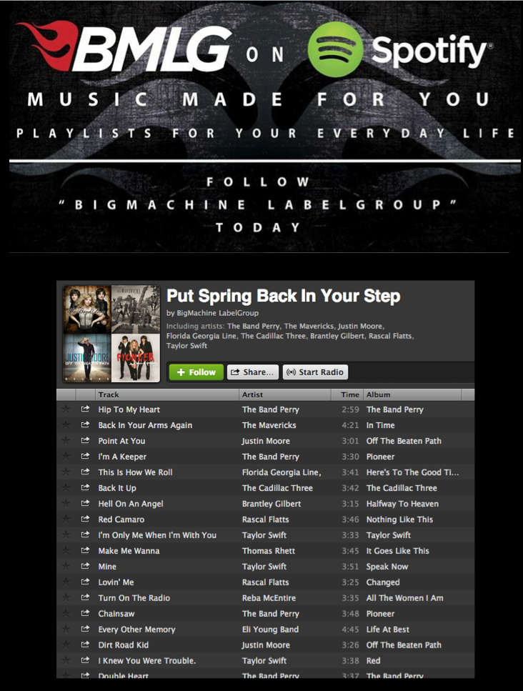 We Have A Playlist For Spring And One For Running If That Warm Weather Is Calling Your Name Follow Us On Spotify The Band Perry Playlist Spotify Music