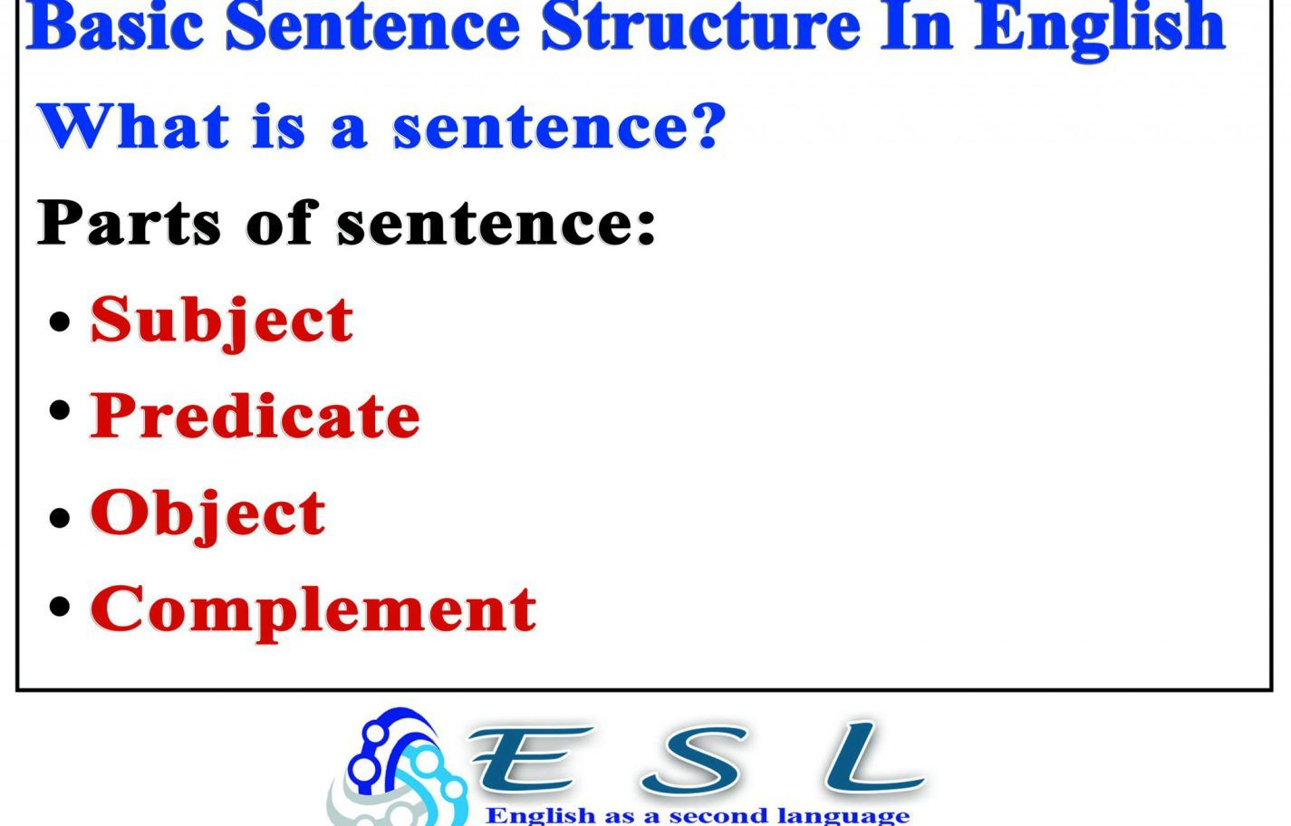 Basic Sentence Structure In English Subject Predicate