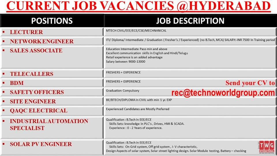 Current Job Vacancies Hyderabad Send Your Cv To Rec