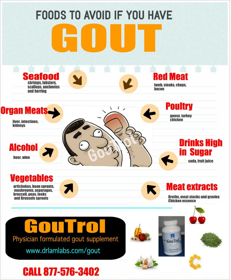 What Foods To Avoid If You Have Gout