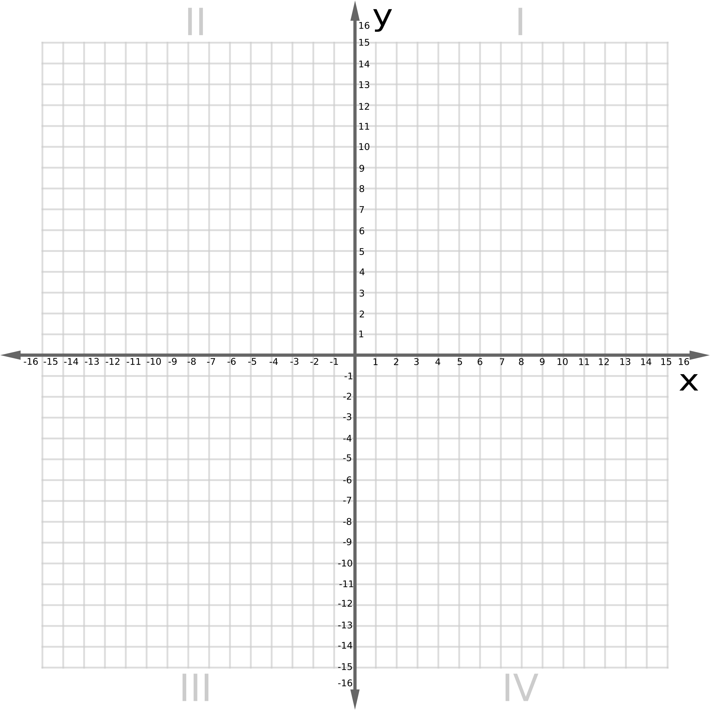 Coordinate Plane Graph Paper The Best Worksheets Image