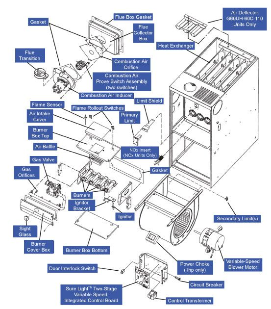 Furnace Parts 1 Gif 553 630 Hvac Maintenance Refrigeration