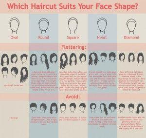 hårfarve guide