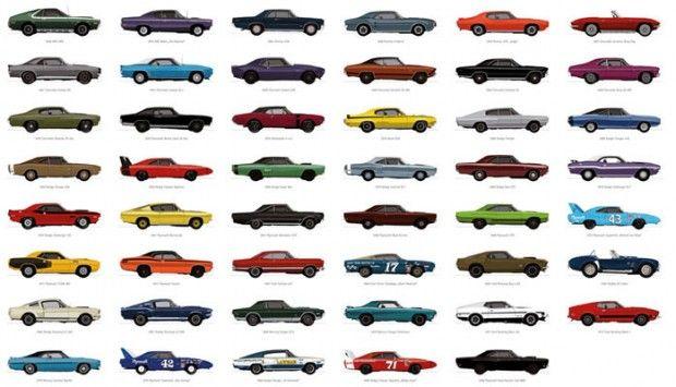 34+ List of american cars inspiration