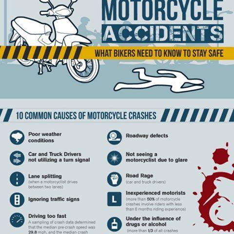 Perhatikan Hal Hal Berikut Saat Berkendara Ya Always Safety Riding Givi Giviindonesia Fool Cool Gear Infogr Motorcycle Safety Safety Awareness Road Rage