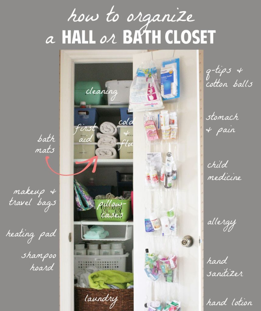 10 Most Popular Organization Ideas   #2 Organize A Hall Closet With Bins,  Baskets