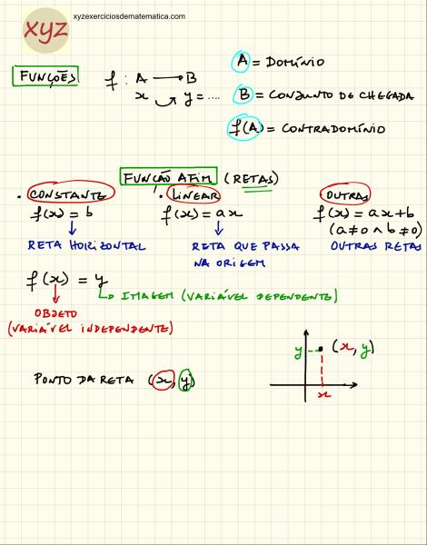 Funcao Afim Funcao Afim Expressoes Algebricas Funcoes Matematica