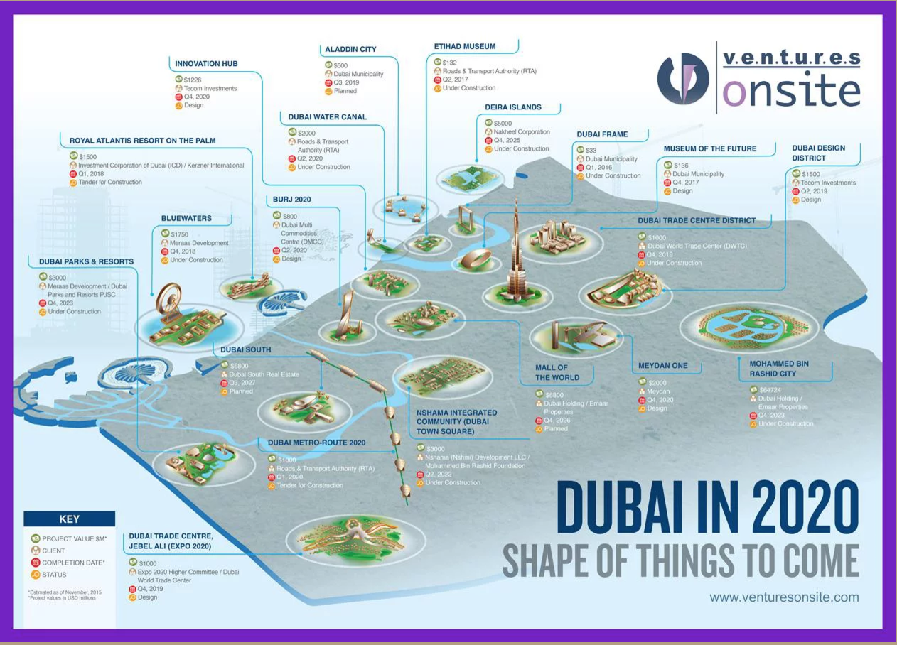 This Map Shows Exactly What Dubai Will Look Like In 2020 With All The New Developments Dubai Visit Dubai Dubai Travel