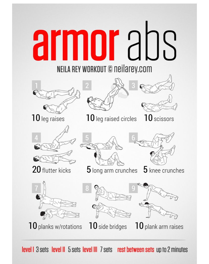 Pin by Christopher Pulford on Workout | Ab workout men