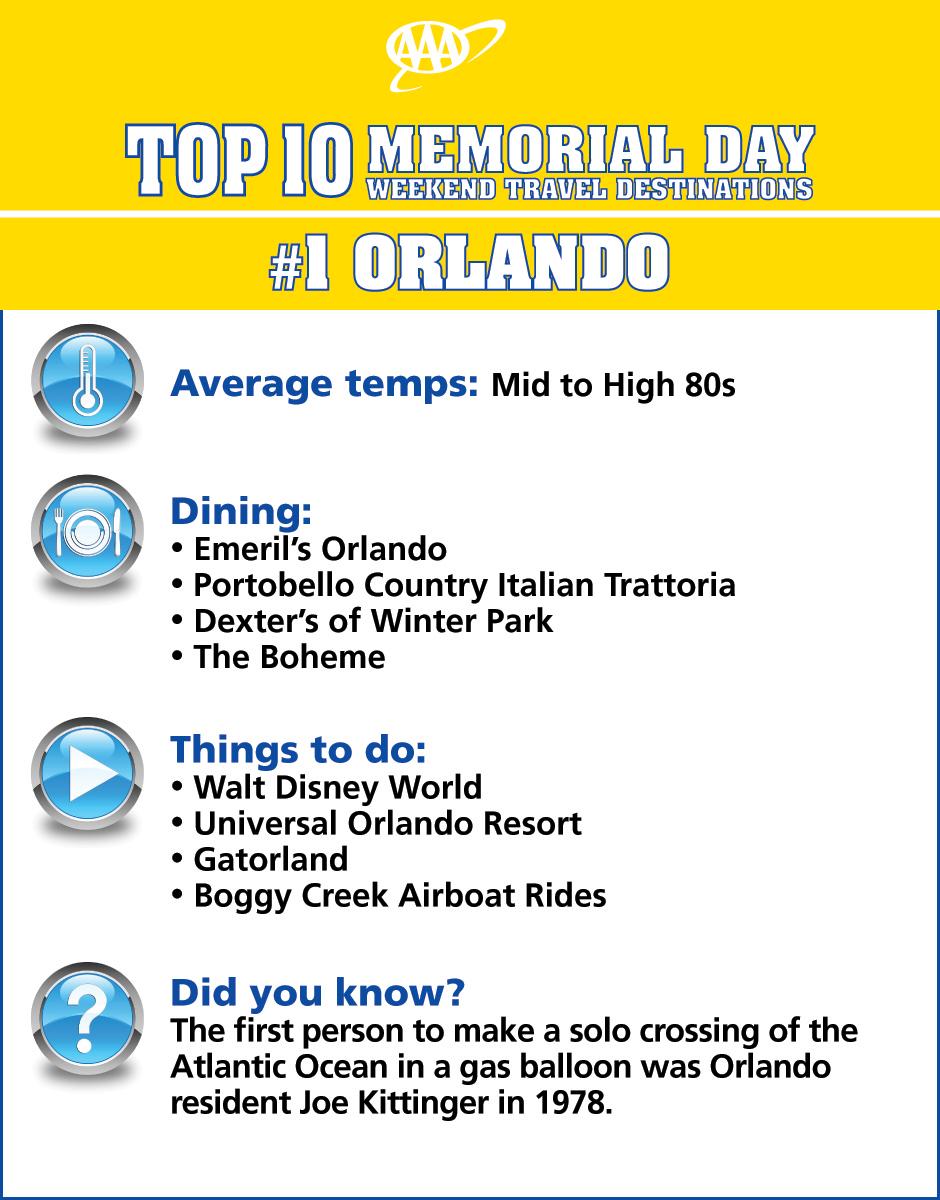 Www Aaa Com Redirect Weekend Travel Destinations Summer Travel Universal Orlando Resort