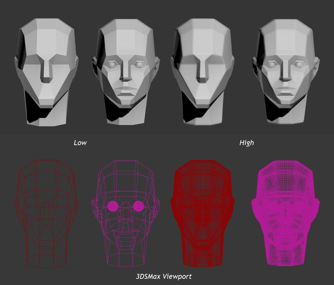 3d model planes head anatomy | Study | Pinterest | Head anatomy ...