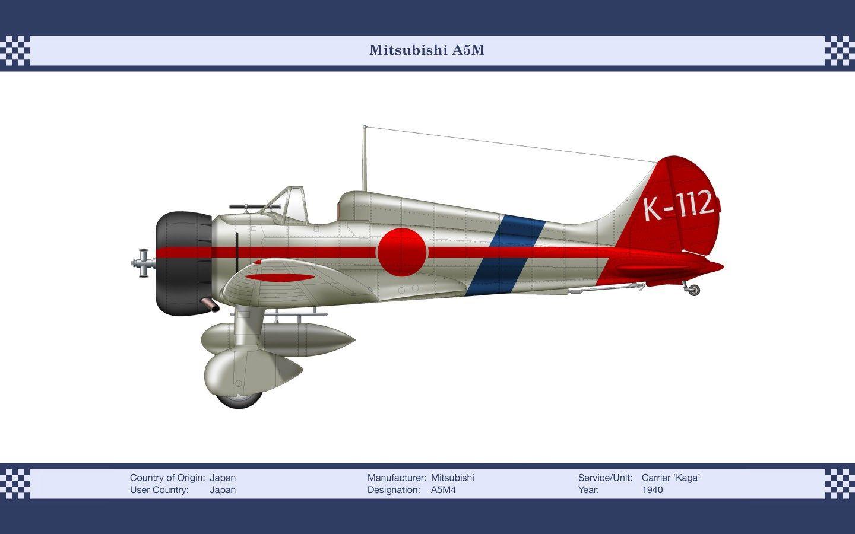 vintage aviation 1440x900
