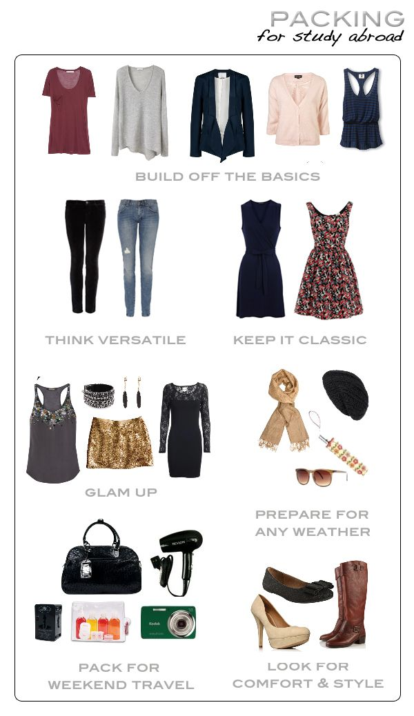 packing tips-- this would be really helpful when studying abroad because you cant overpack and not get charged for it. this helps you build around basic outfits know what you need to pack