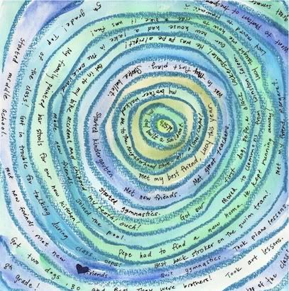 My Years In Tree Rings Expressive Art Art Therapy Activities