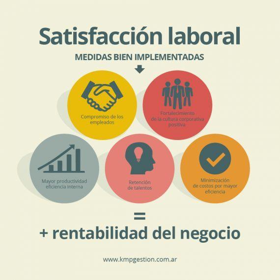 Factores Que Influyen En La Satisfacción Laboral