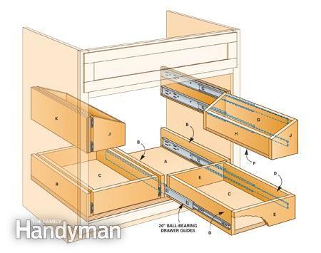 How to Build Kitchen Sink Storage Trays | Kitchen sink storage ...