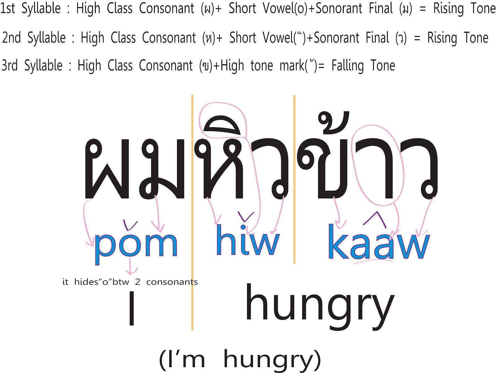 How To Read Thai Language Th Thai Pinterest Language Learn
