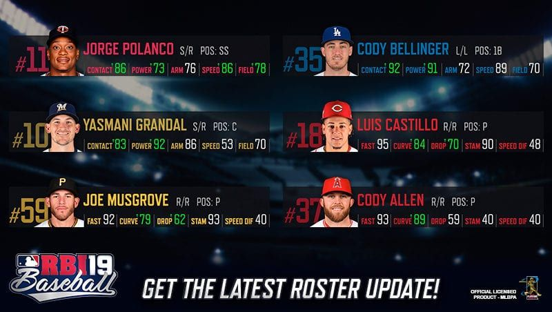R B I  Baseball 19 Roster Update Details (4/12)Check Out Our