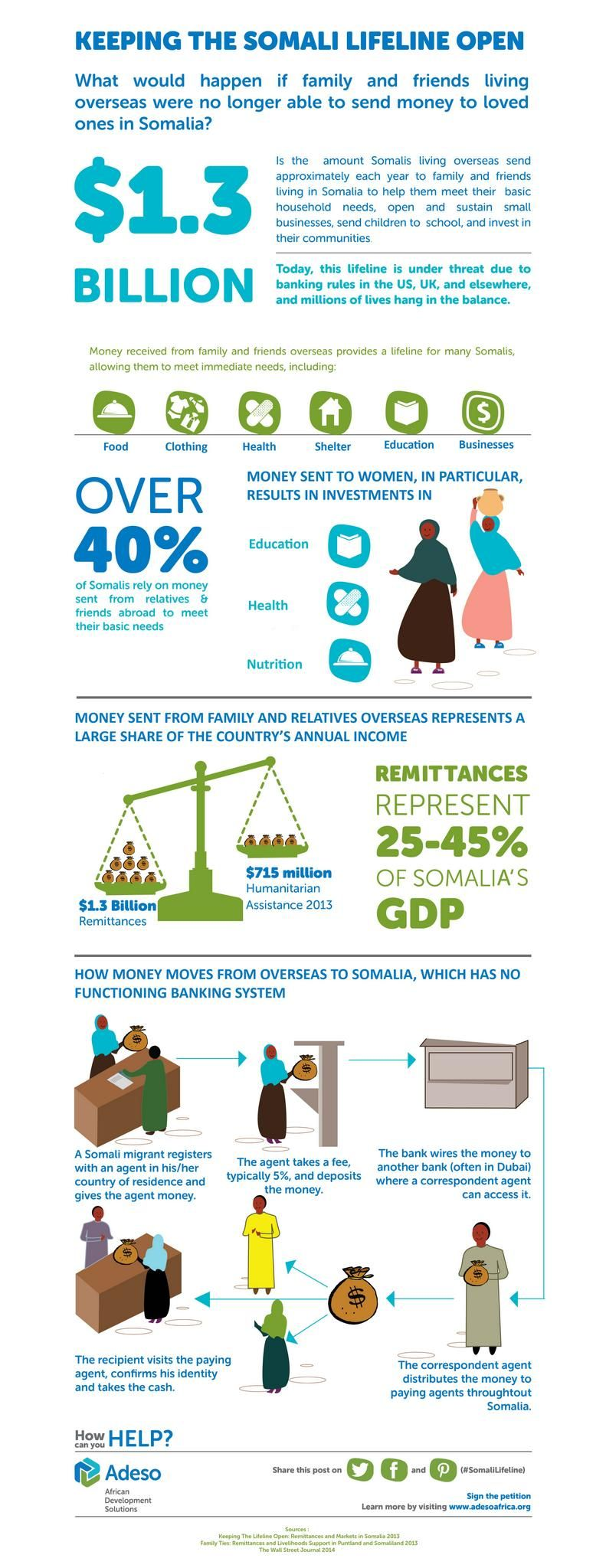 #Remittances to #Somalia explained - how does the money transfer system work? By @Adesoafrica