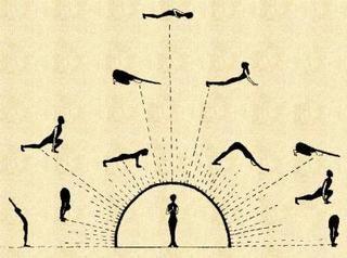 sadhanas  yoga sun salutation surya namaskar kundalini yoga