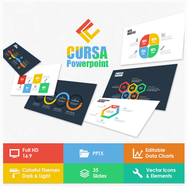 50 best powerpoint templates for your presentation | best, Presentation templates