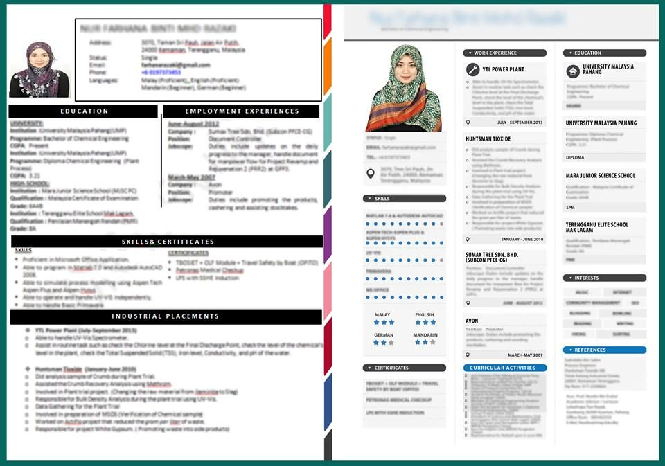 resume contoh resume Pinterest - how to upload resume on resume