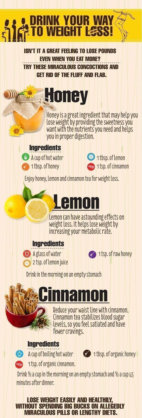 Home remedies for weight reduction