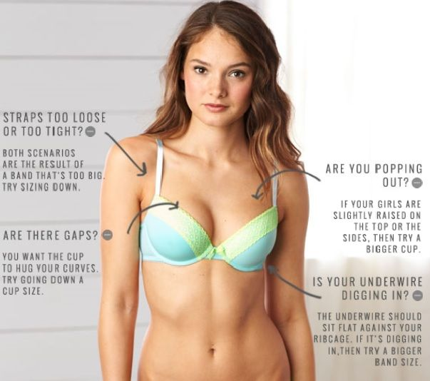 Ensure the Perfect Fit with the Aerie Bra Fitting Guide ...