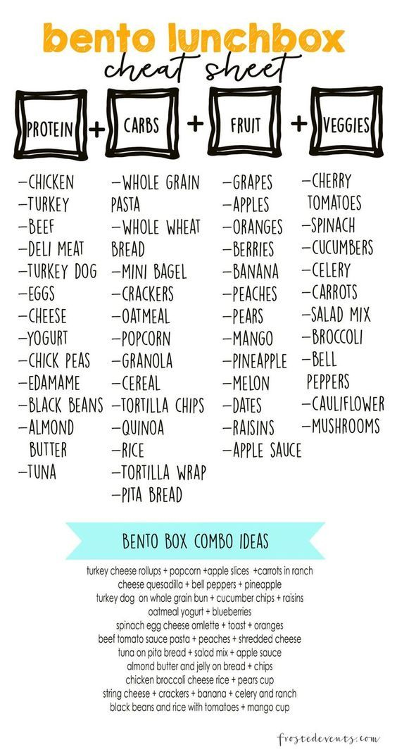 Bento Box Lunch Ideas + Cheat Sheet – Carey&CleanEatingS