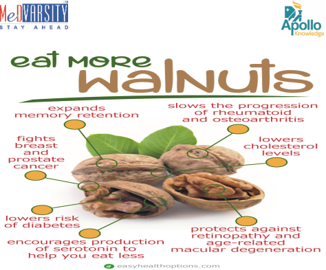 Regular walnut consumption Helps you to  1.Walnuts can also be used to help constipation, as they have a laxative effect on the digestive system. 2.Walnuts are a key 'hair food' 3. enhance the immune system 4.Walnuts lower the risk of Type 2 diabetes in women. #walnuts #foods #diabeticFood
