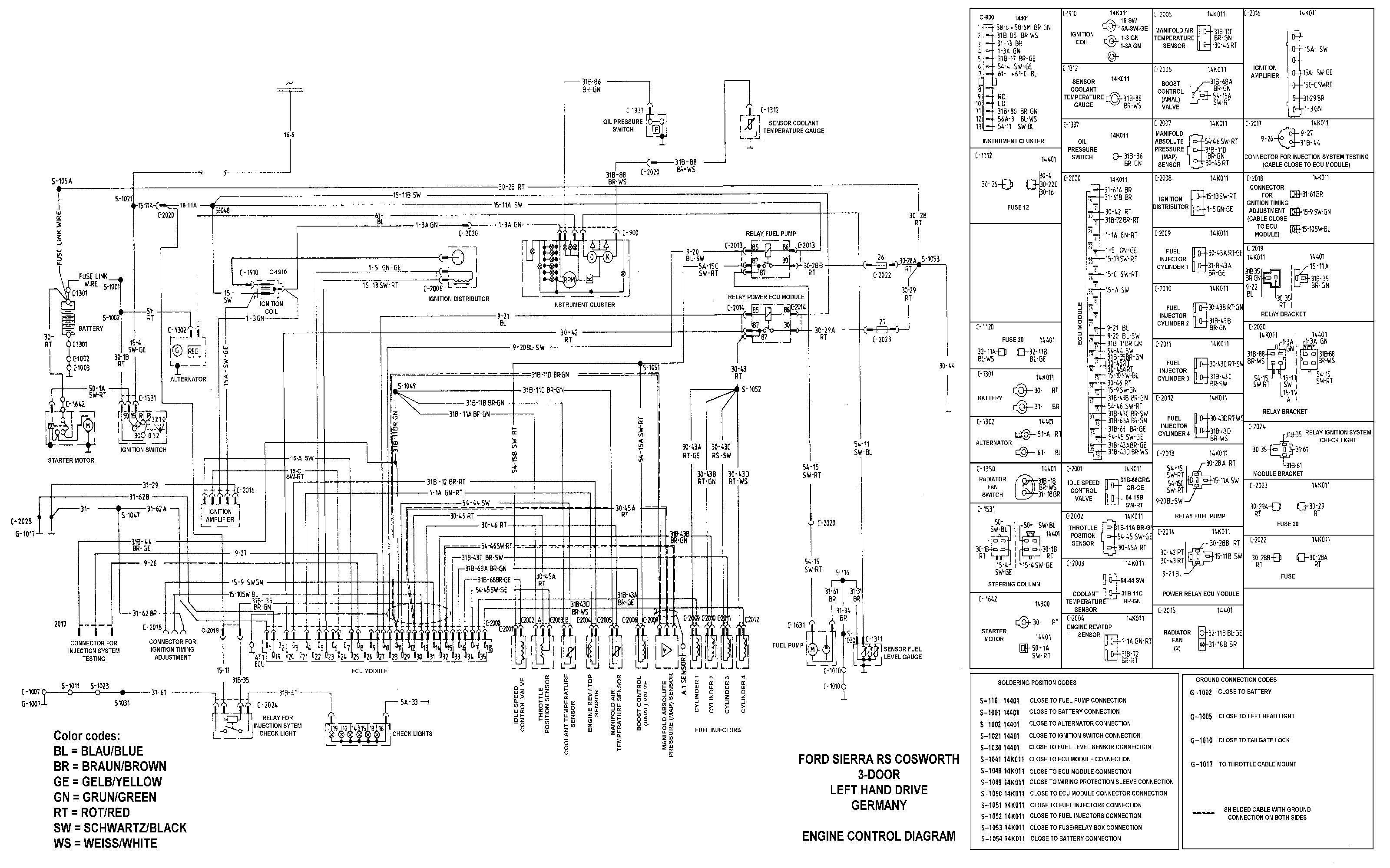 Ford Alternator Wiring Diagrams In 2021 Wiring Diagram Diagram Ford Focus