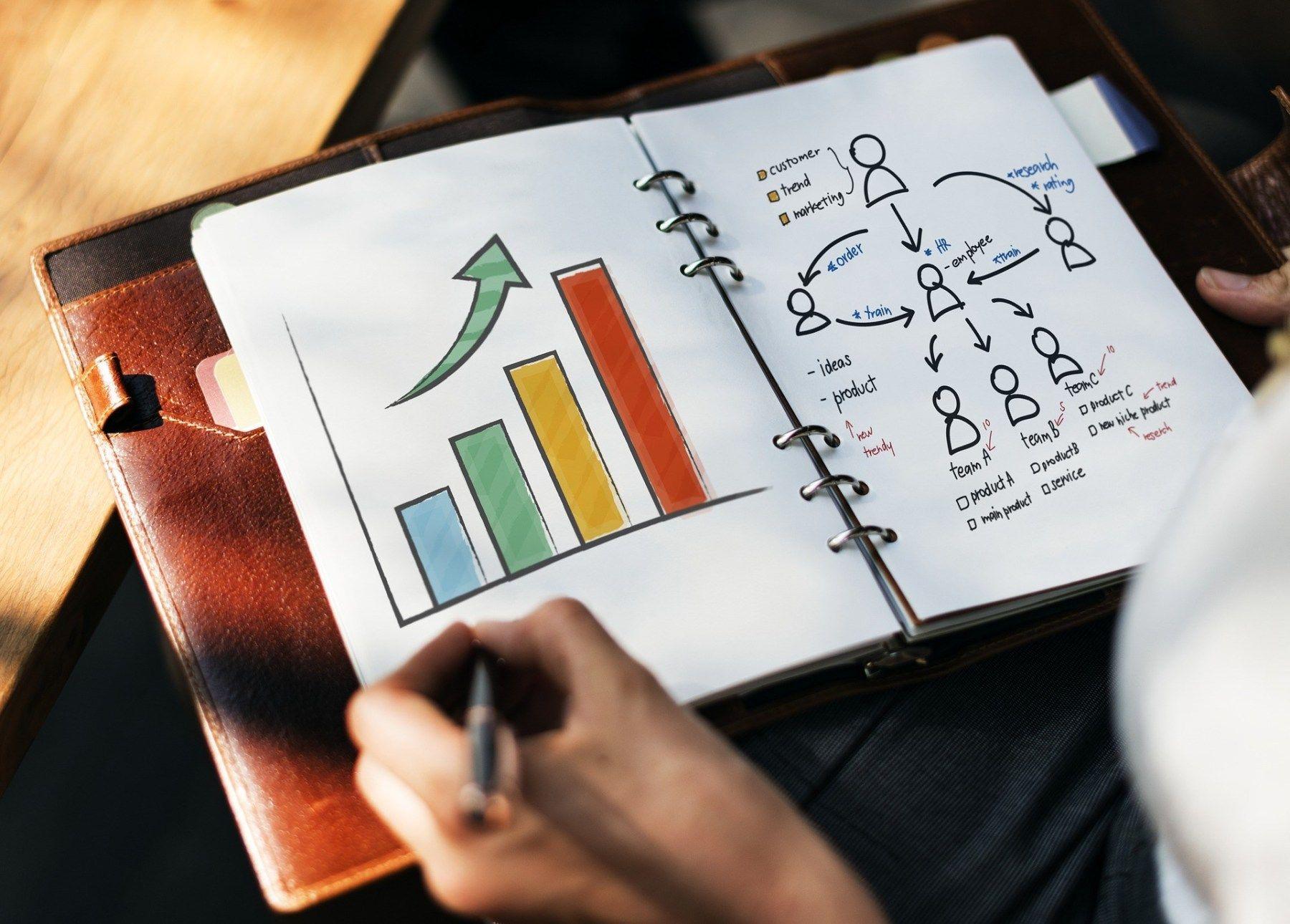 Marketing Digital: o que é, como começar, estratég...