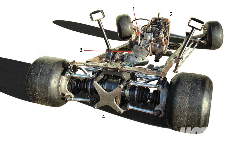Design of car frame - Vehicles