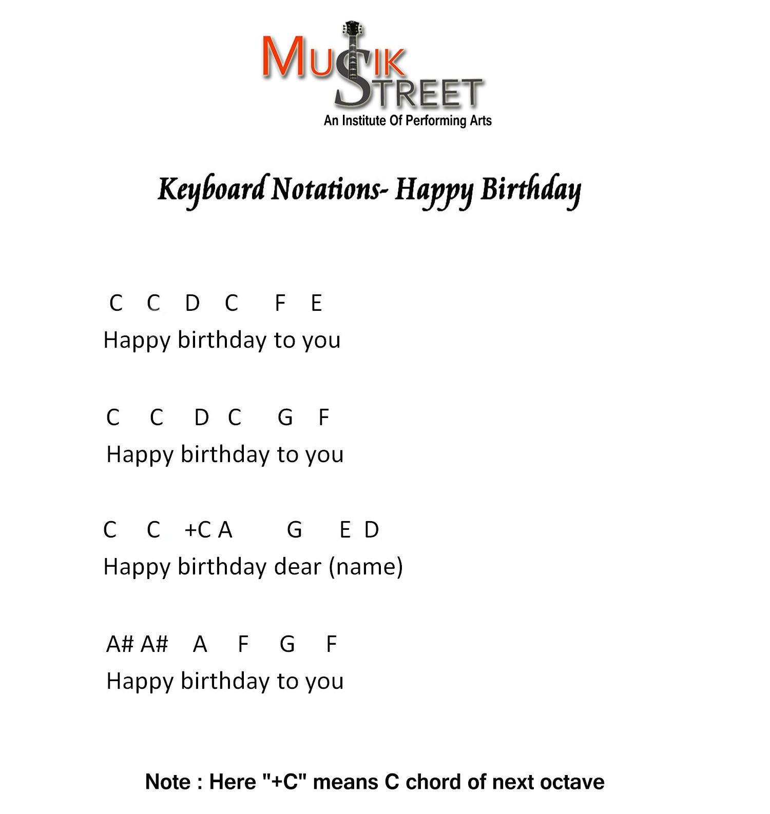 "Keyboard/Piano Notes Of Song ""happy Birthday"""