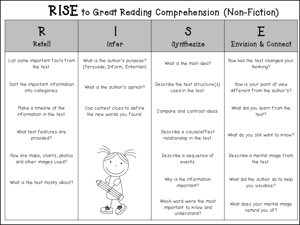 A Blog About Teaching Third Grade Includes Reading Writing And Math Resources Ideas Reading Comprehension Strategies Reading Comprehension Primary Reading