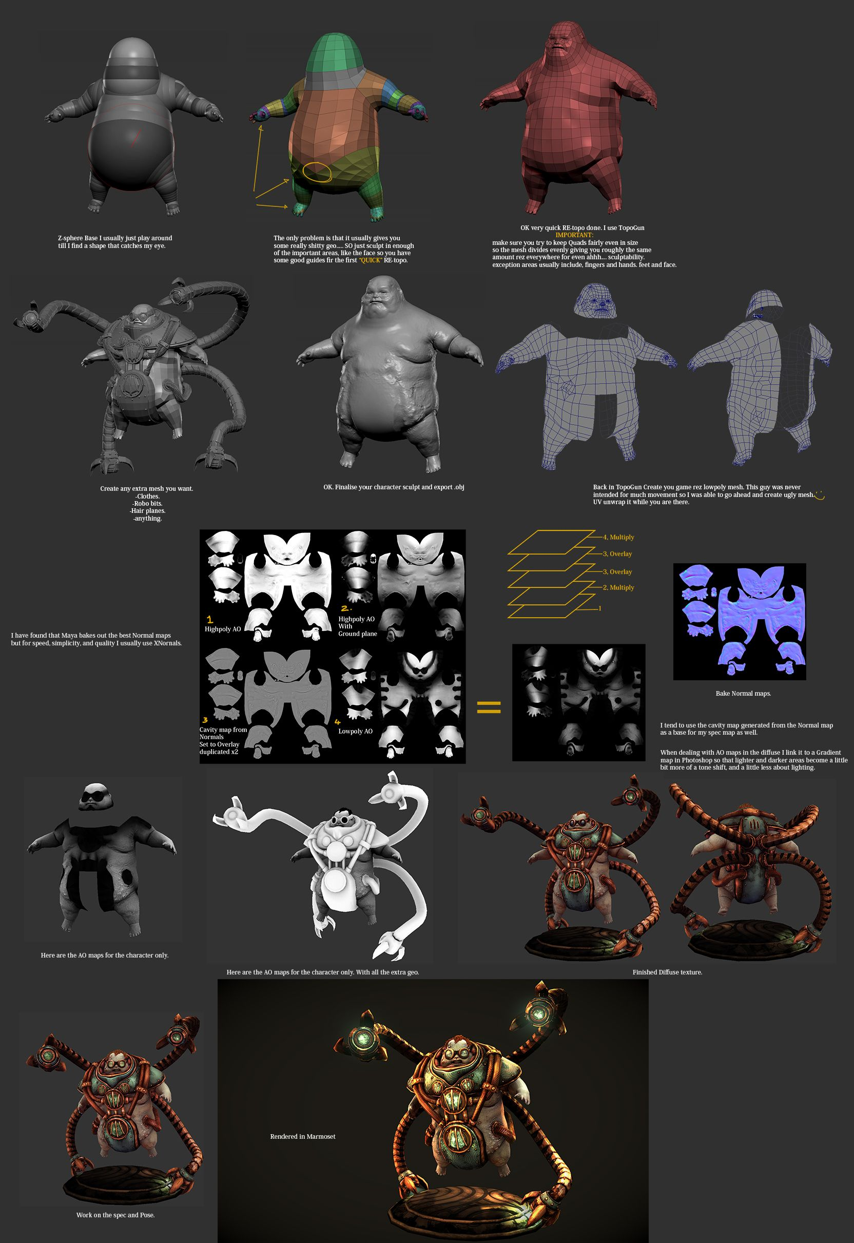 Character Design Workflow : D basic workflow by duncanfraser da tutorial
