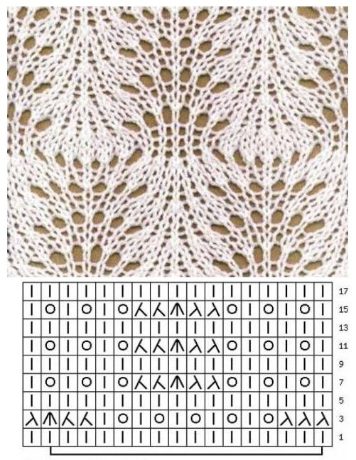 Lace knitting | puntadas en agujas | Pinterest | Croché, Punto y ...
