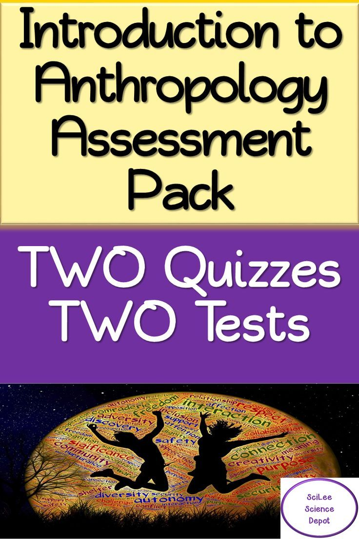 Introduction To Anthropology Assessment Pack Two Quizzes Two