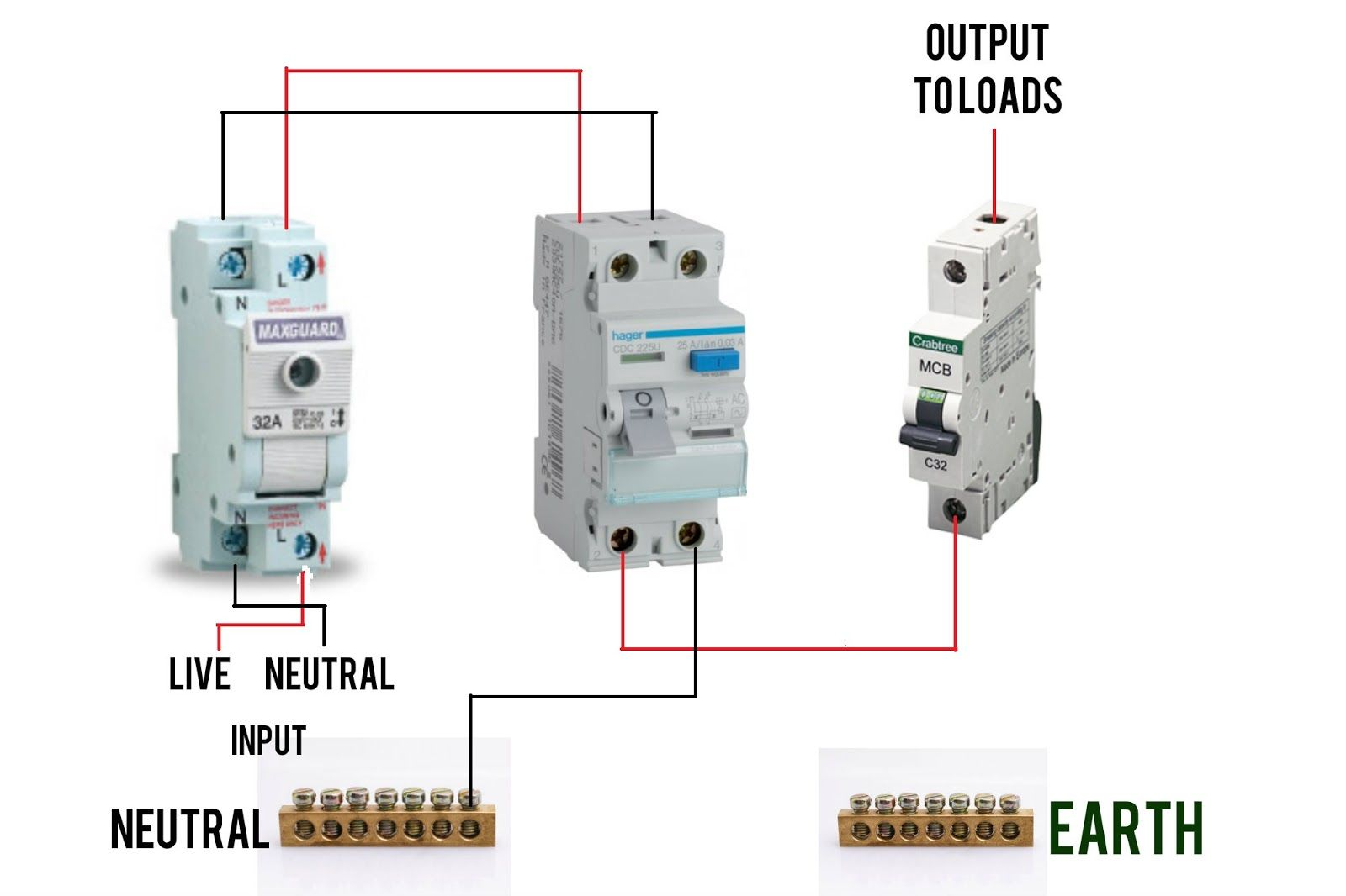 Nice Home Distribution Board Pictures Inspiration - Simple Wiring Diagram  Images - lovetreatment.us